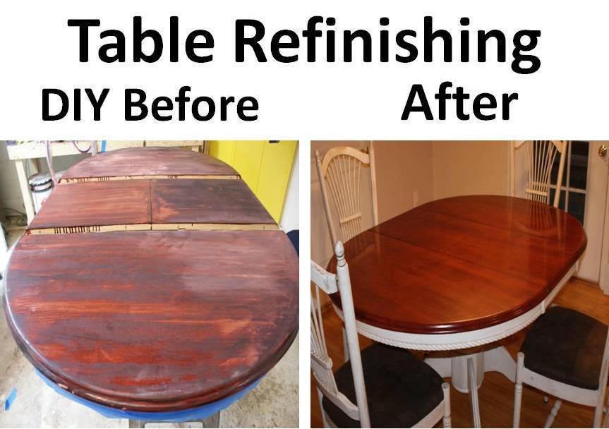 table B&A